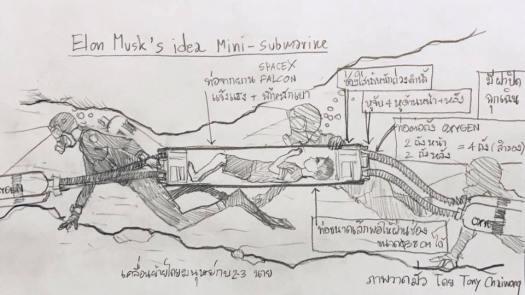 Elon Musk y su invento para salvar a los niños de Tailandia - sketch-del-minisubmarino-de-elon-musk-elon-musk-y-su-invento-para-salvar-a-los-nincc83os-de-tailandia