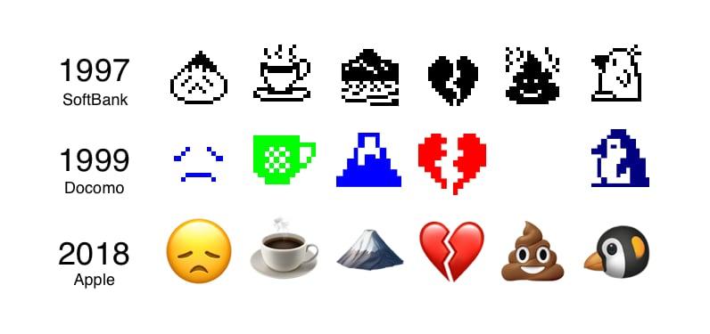 Día Mundial del Emoji: descubre cuáles son los más usados en el mundo - dia-mundial-del-emoji-descubre-cuales-son-los-mas-usados-en-todo-el-mundo-portada-1