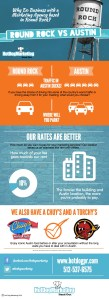 Check out our new infographic!