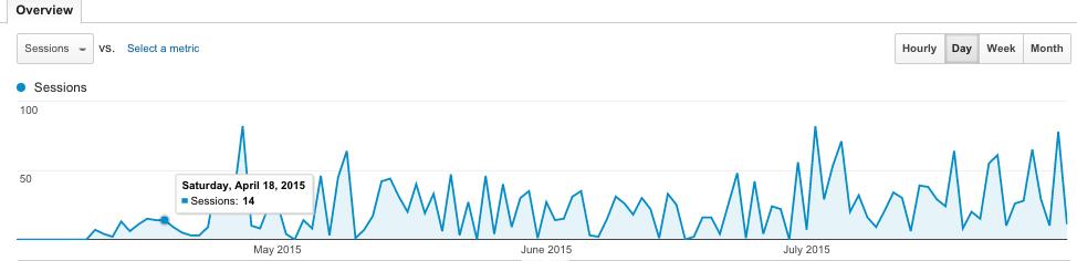 Screen Shot 2015-09-12 at 1.55.37 PM