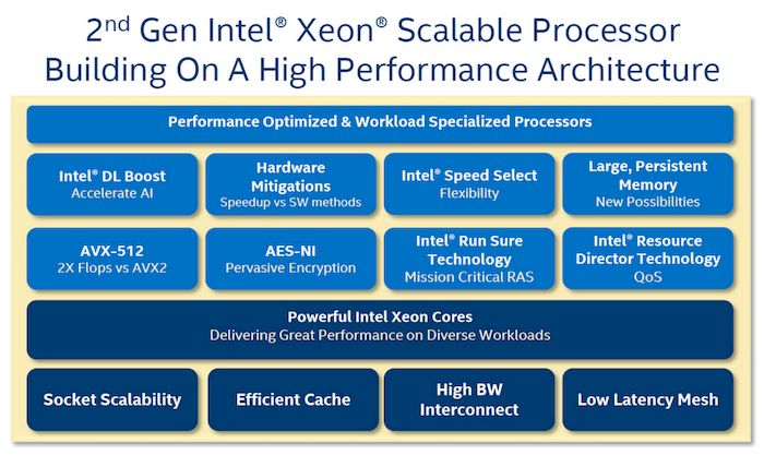 xeon scalable architecture