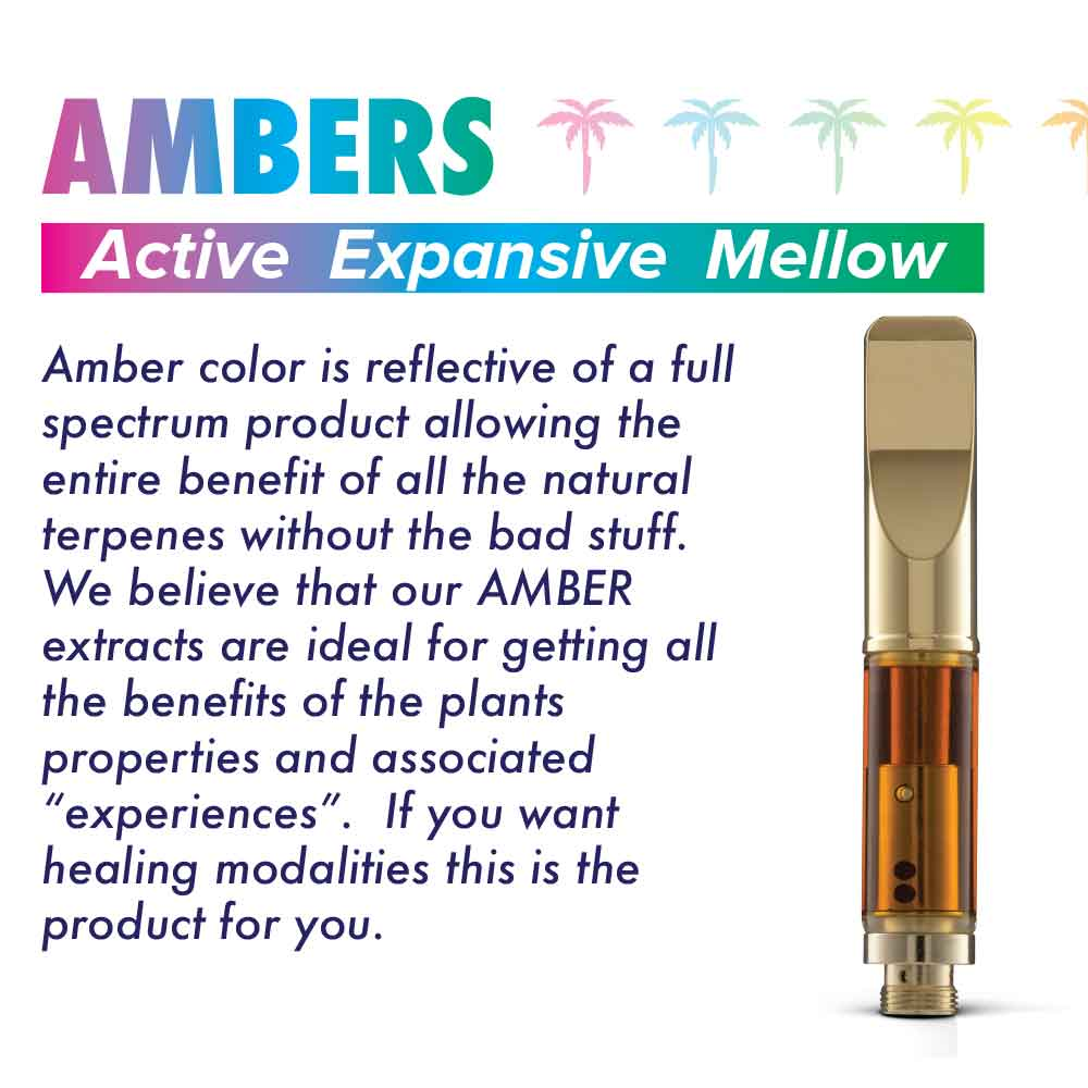 Amber-Cartridge-Hot-Nife