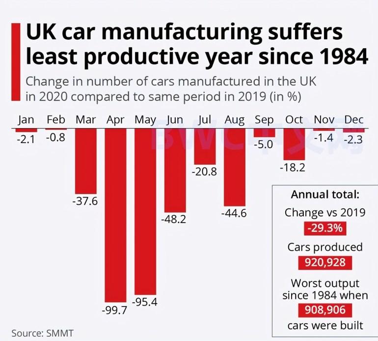 英国经济创三百年严重跌幅,英国人:需要中国货,美国人:也需要