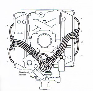 Hot Rod Engine Tech American V8 Firing Orders  Hot Rod
