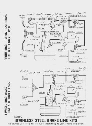 Stainless Steel Brake Line Diagram | Hotrod Hotline