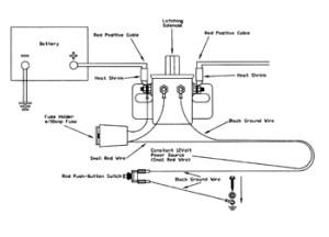 Hotrod MD  Jim Clark  Installing A Battery Disconnect