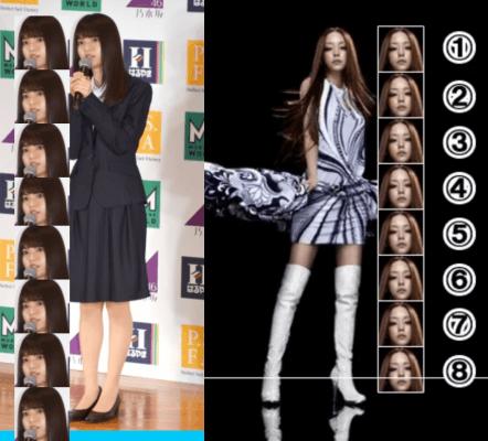 安室奈美恵、齋藤飛鳥、顔の大きさ、比較