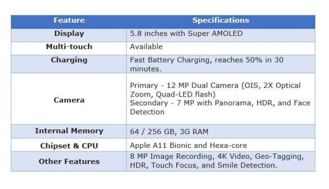 iPhone X Specifications
