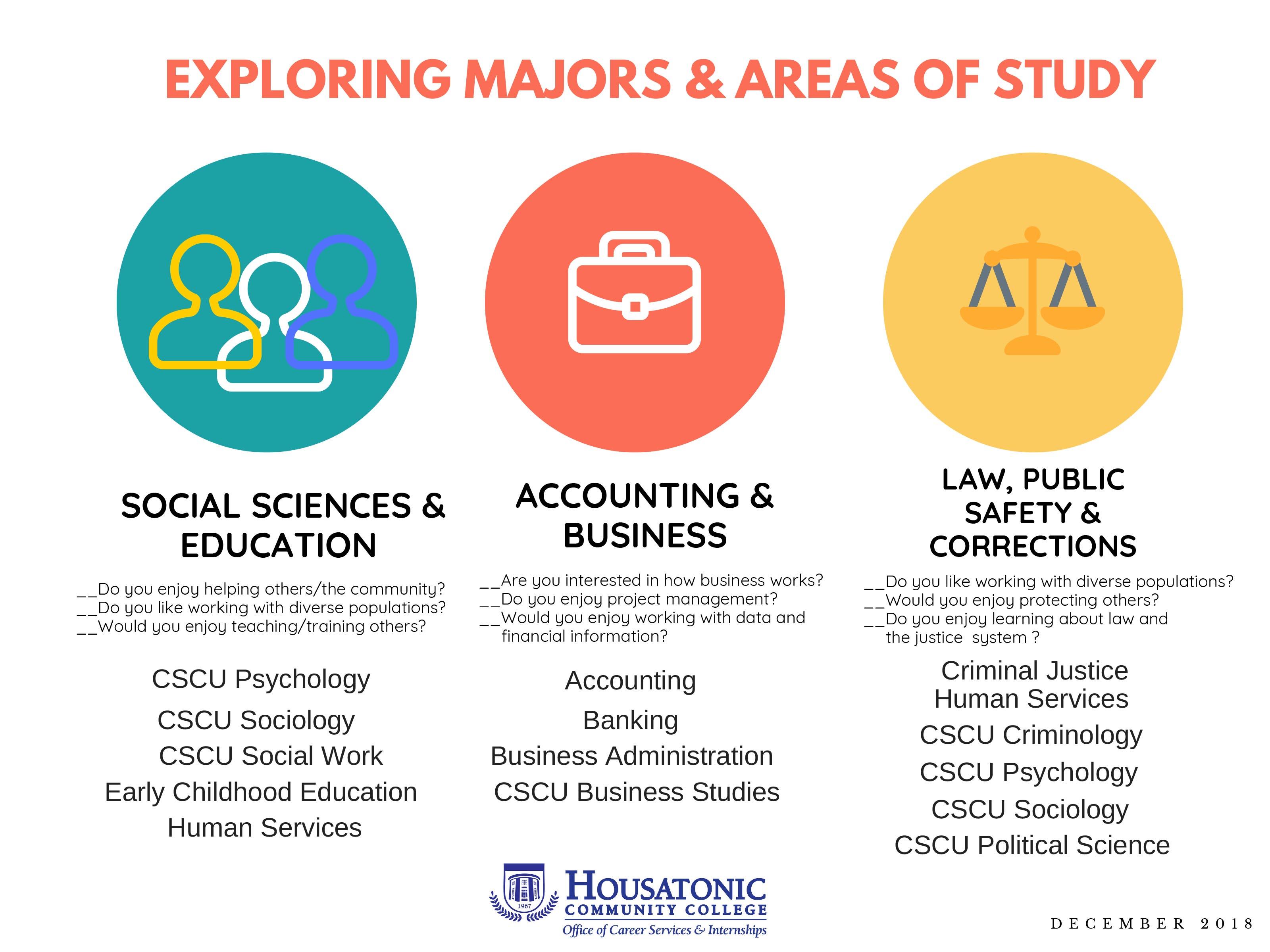 Accounting Major Degree Worksheet Pace University