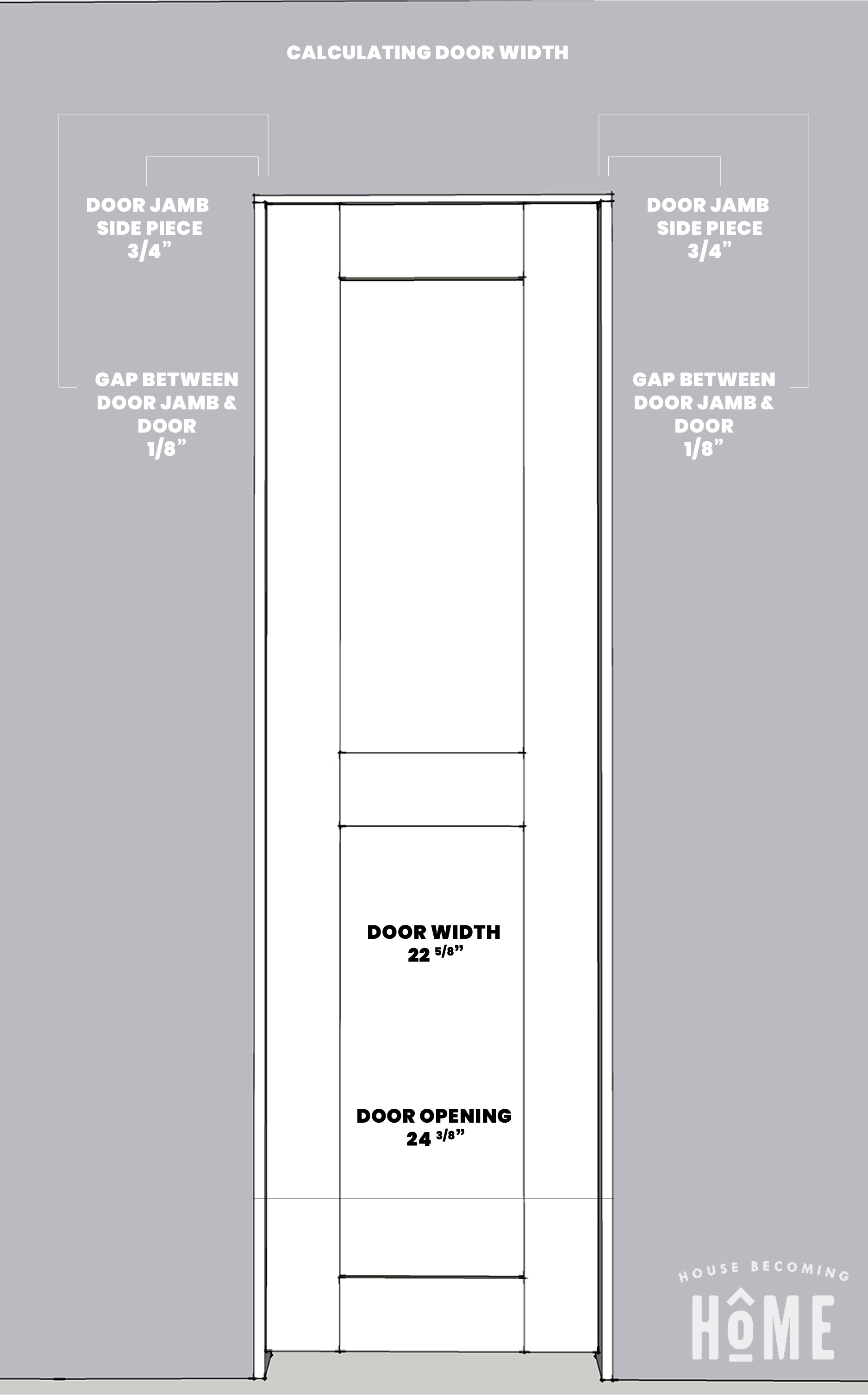Diagram of DIY shaker style door with measurements