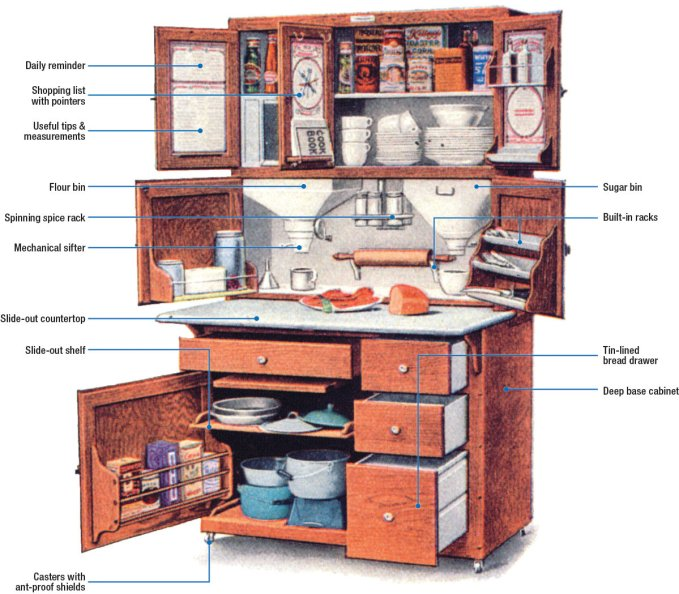 parts of a Hoosier cabinet