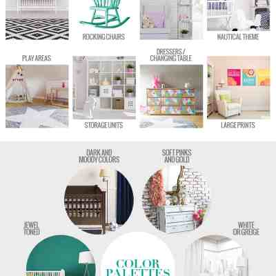 2017 Nursery Design Trends