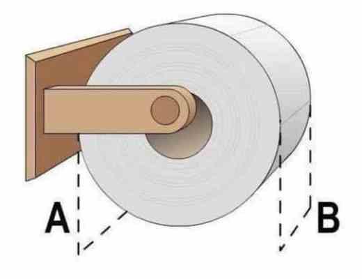 Toilet Paper Roll Debate