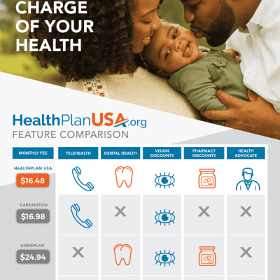 HealthPlan USA – Saving Money on Healthcare