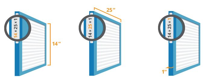 How to Measure Air Filters
