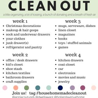 cleanout list