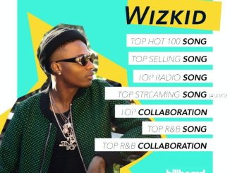 Wizkid Nominated For Billboard Music Awards