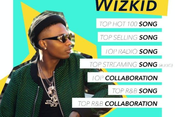 Wizkid Nominated For Billboard Music Awards