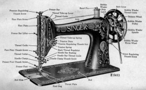A black and white traditional diagram and illustration of a Singer treadle sewing machine E 5453 with parts labelled.