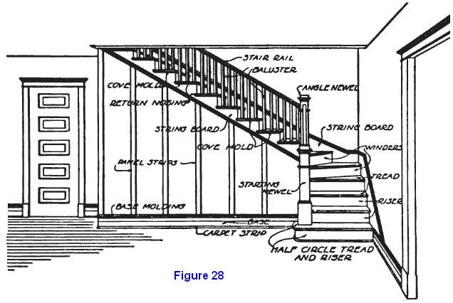 Stair drawing example with parts defined