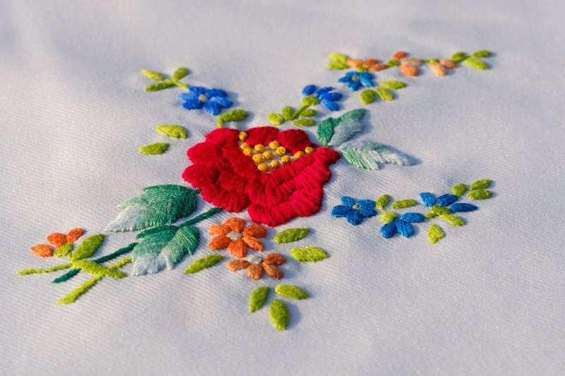 A Step By Step Guide to Making Eye Catching Embroidered Patches