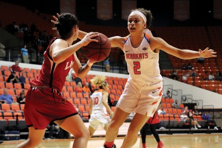 Bearkat Women's Basketball in Perfect Position with 8-0 Record
