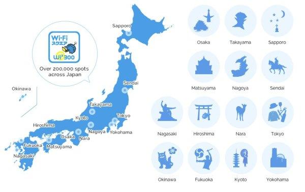 WIFI en Japon