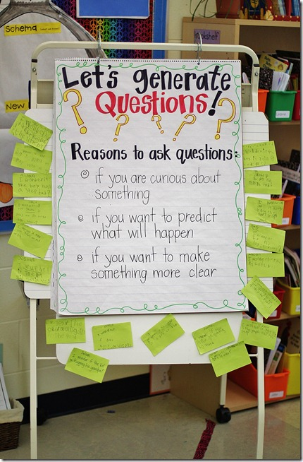 Great idea for the reading strategy of questioning