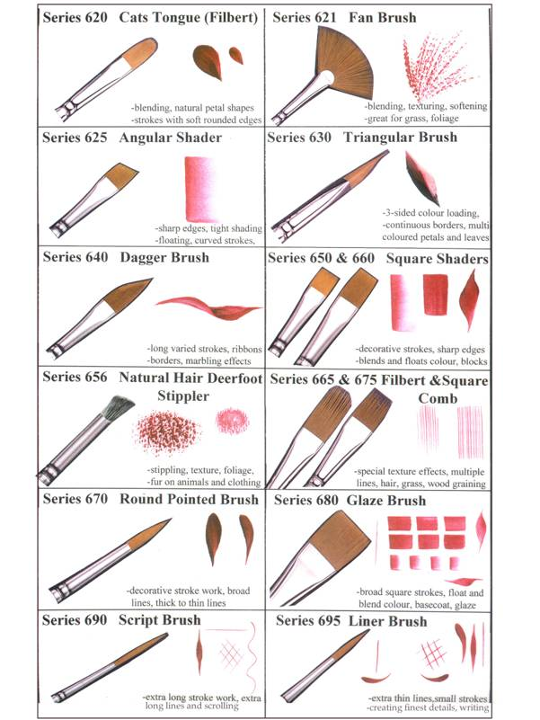 Watercolor Tips and Tricks