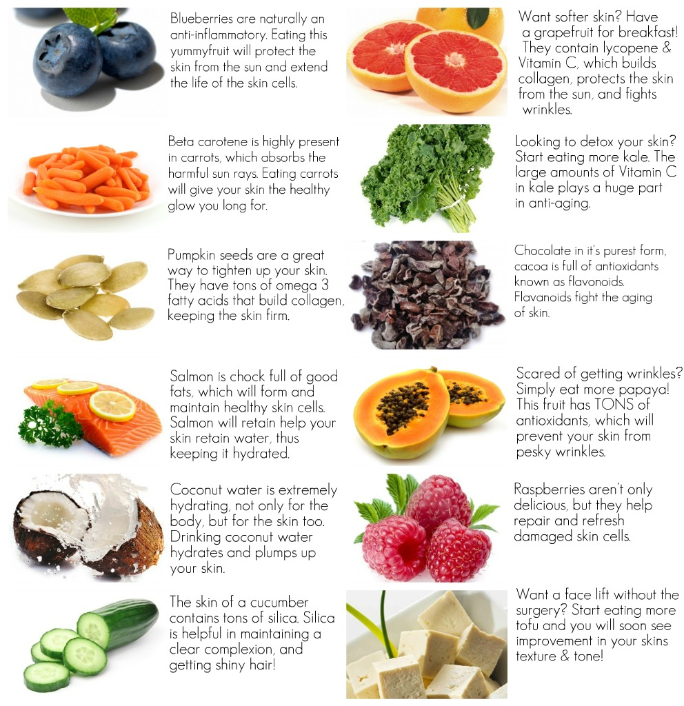 12 Foods for Healthy Skin