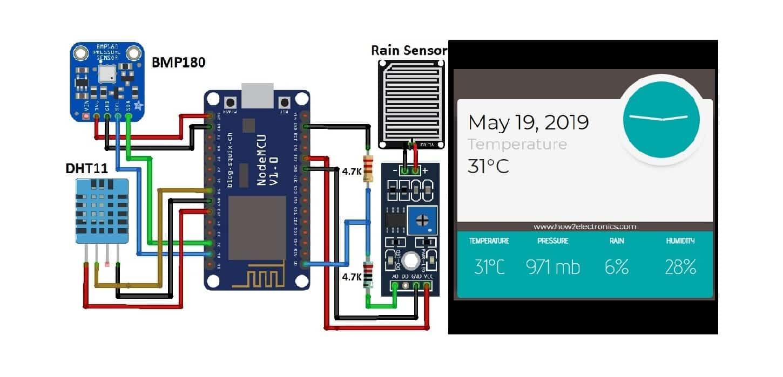 IOT Live Weather Station Monitoring Using NodeMCU ESP8266