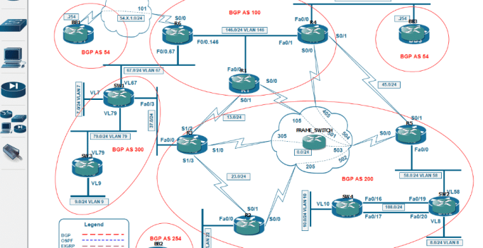 GNS3 BGP topology