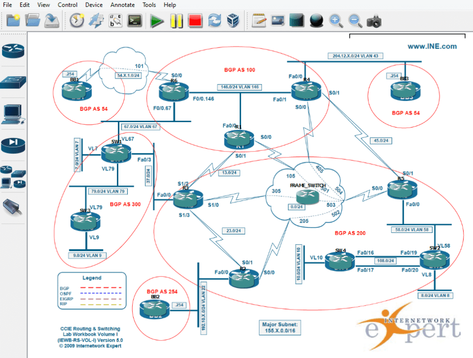 gns3 - How Does Internet Work