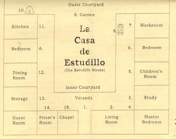 Plan Casa de Estudillo w Old San Diego