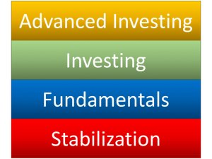 The Building Blocks of Personal Finance