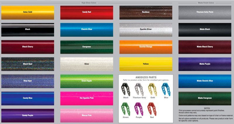 Titanium Color Chart Coloringsite
