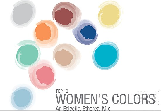 Pantone_Fashion_Color_Report_Spring_2015_Womens_Colors