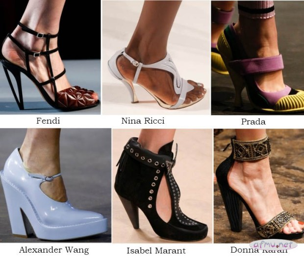Inclined heels