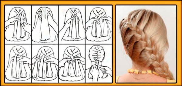 Step by step french braid hairstyle