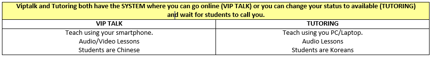 VIPTALK VS TUTORING