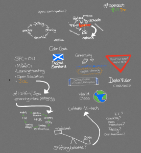 visual notes from alt scotland sig meeting