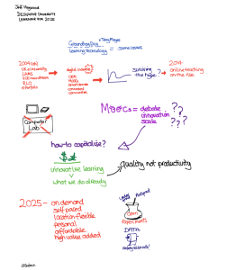 Visual notes from Jeff Haywood keynote, altc 2014