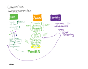 Visual notes from Catherine Cronin keynote ALTC 2014