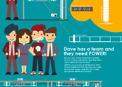 Power Delivery infographic