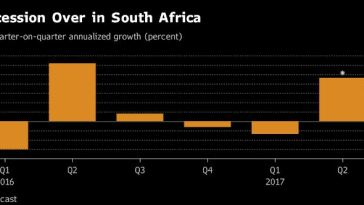 south africa out of reccession