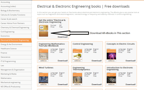 Free Engineering eBooks