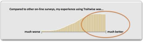 Traitwise Survey2