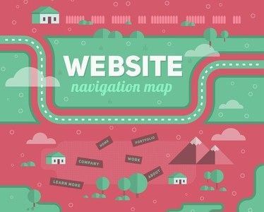 12 Essential Blog or Website Pages