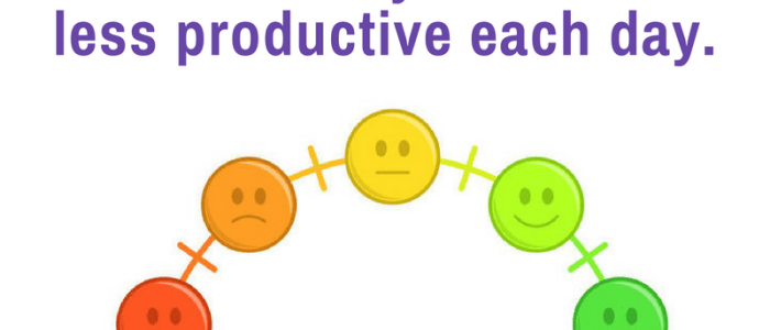 blogging and writing productivity