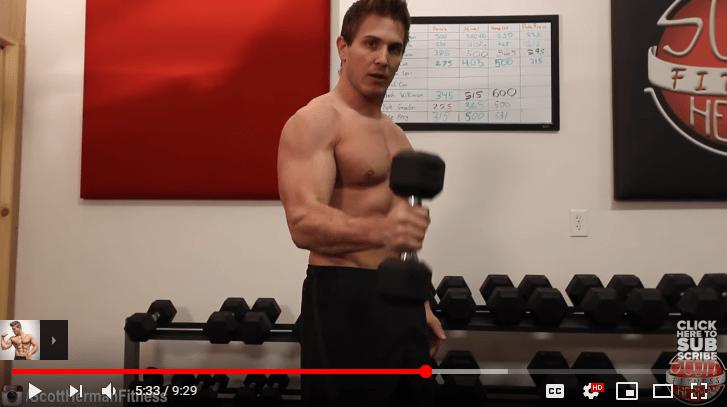Pairing Muscle Groups for Workouts: 6-Day Targeted Workout Plan (Part 2)